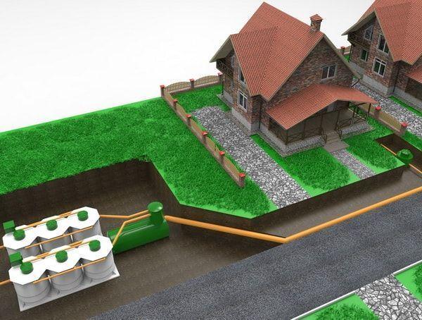 Автономная канализация - Септики для дачного поселка